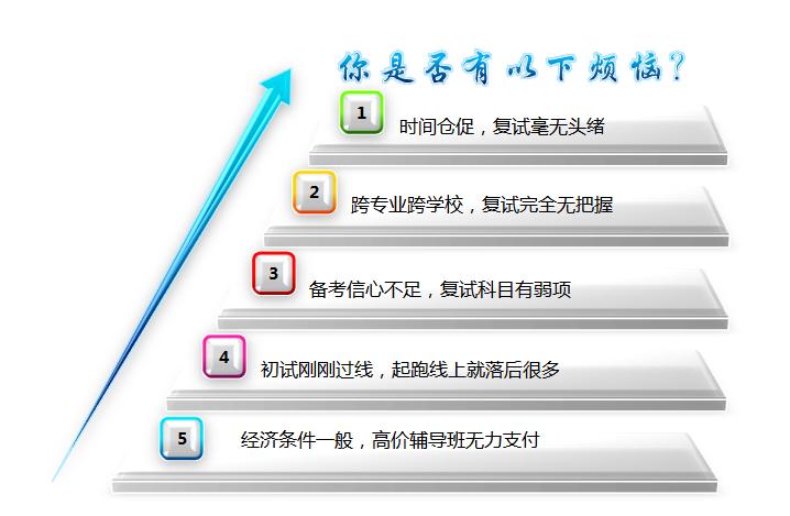 南京大学考研复试考生情况-金陵南大考研网